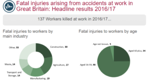 what are my legal rights after an accident at work/legal rights after a injury at work in the UK