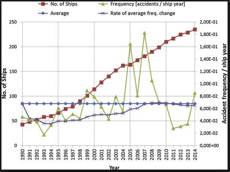 cruise-ship-accident-statistics