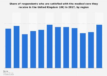 nhs-negligence-statistics
