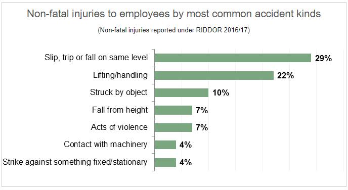 foot-injury-statistics