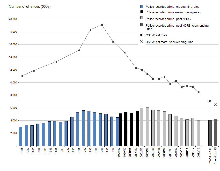 police-misconduct-claims-statistics