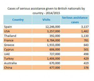 Holiday accident statistics