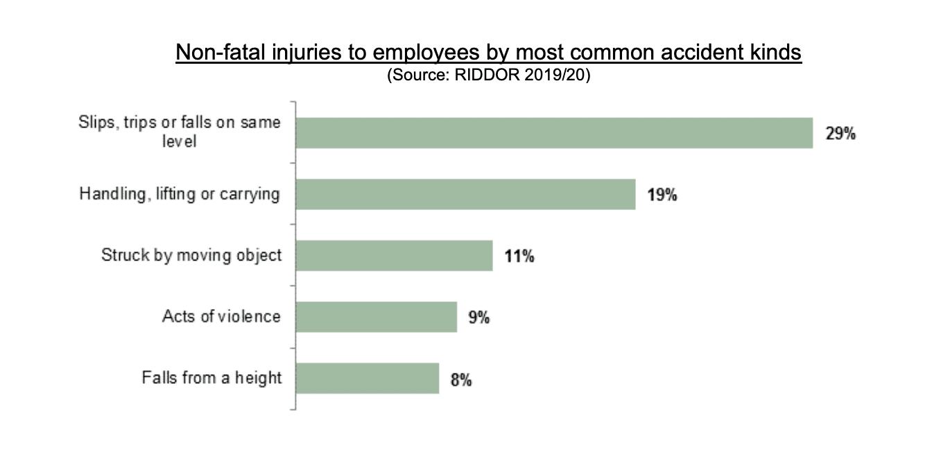 concussion injury compensation concussion injury claim statistics graph